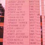 EM 1962: Resultatliste damer (Foto: Trygve Christensen)